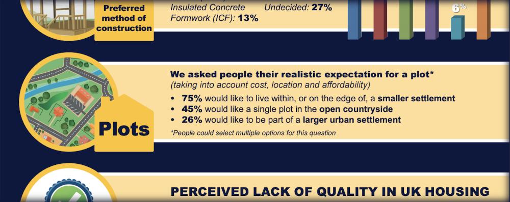 NSBRC survey