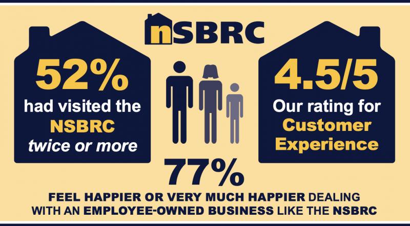 NSBRC Customer Survey 2021